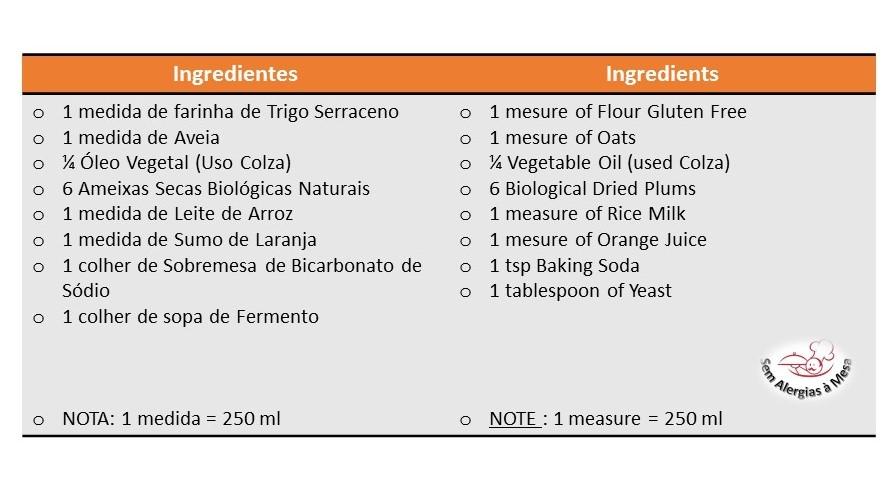 Panquecas de Ameixa e Laranja - Ingredientes
